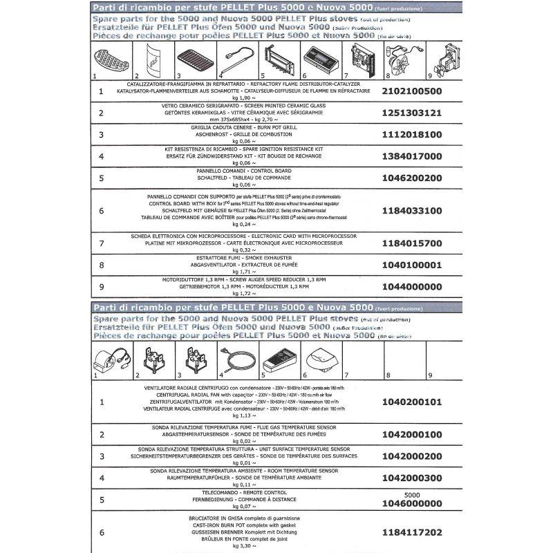 WANDERS/CMG 5000